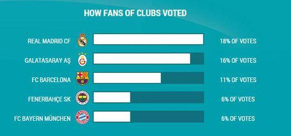 UEFA açıkladı! Maalesef…