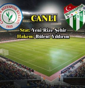 Çaykur Rizespor – Bursaspor